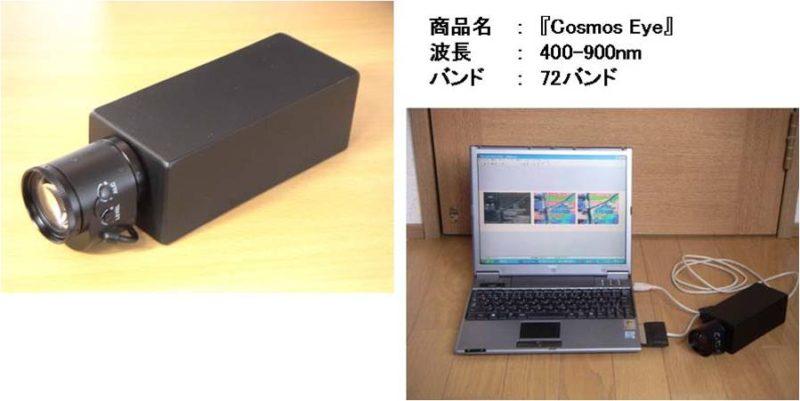 小型ハイパースペクトルカメラ-CosmosEye-開発