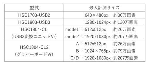 CosmosEye-ハイパースペクトルカメラ-画像サイズ比較