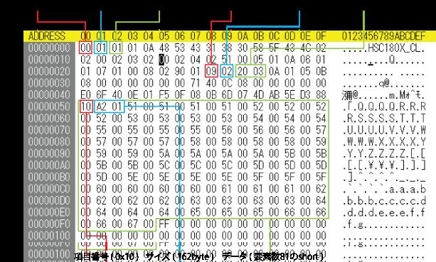 ハイパースペクトルデータ-ヘッダ情報-